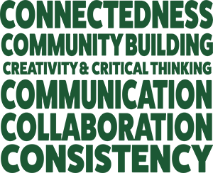 IMAGE: Connectedness, Community Building, Creativity & Critical Thinking, Communication, Collaboration, Consistency.